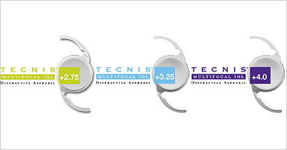 PREMIUM01選定療養対象のプレミアム眼内レンズ